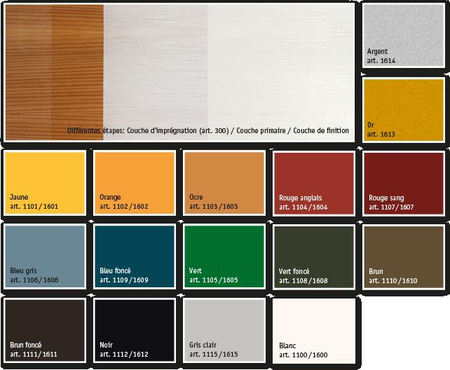peinture l huile high solid kreidezeit tinatur mat riaux cologiques de construction. Black Bedroom Furniture Sets. Home Design Ideas